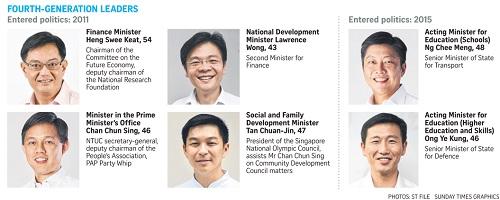 时事评论:新加坡下届总理的热门人选