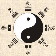 Taiji`s neutralization & coiling (太极缠丝手)