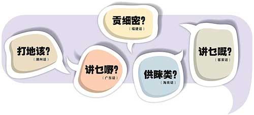 新加坡的《罗家》华语:《马迷》=母亲,《阿妈》= 奶奶?